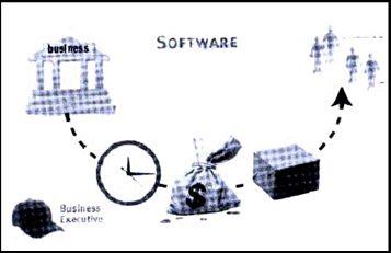 اجزاء نرم افزاری در تجارتالکترونیکی