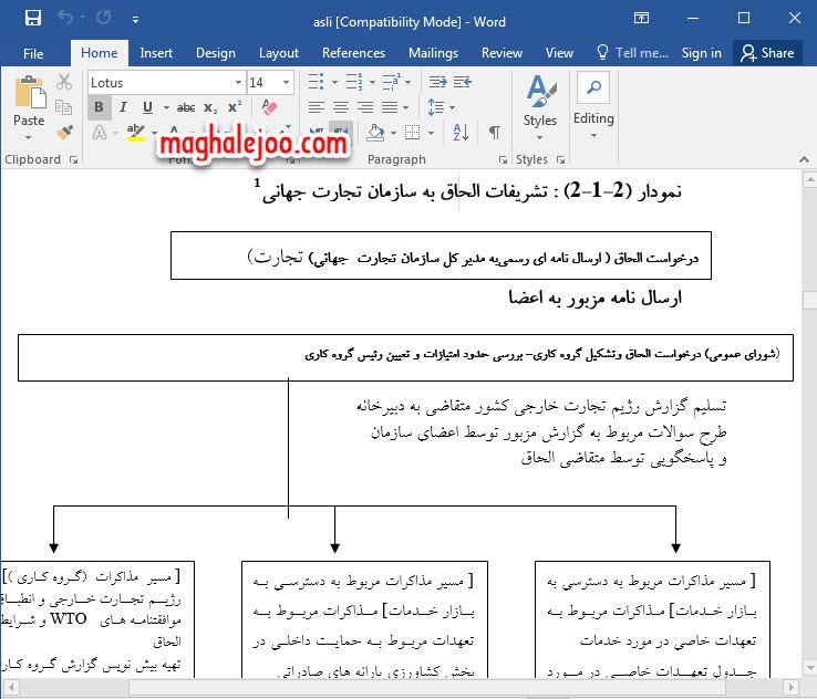 تاثیر اقتصادی الحاق ایران به سازمان تجارت جهانی (WTO)  بر صنعت بیمه