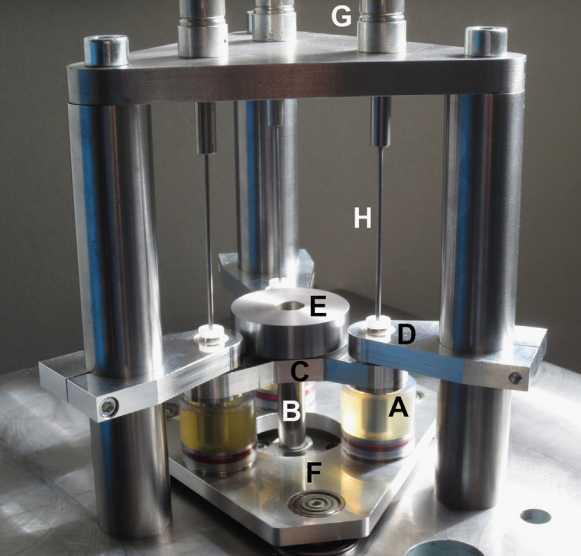 روش ترجمه دایره وار فرکانس پین-بر-دیسک جهت آزمایش مقاومت