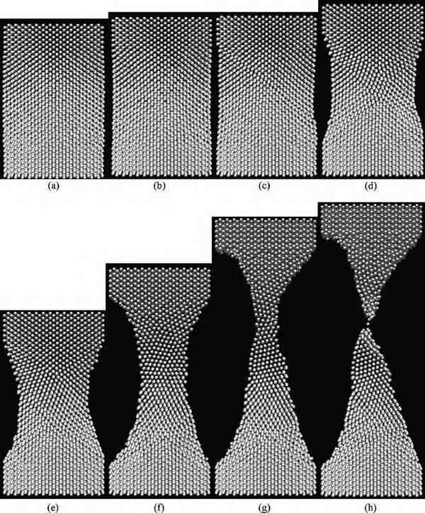 شبیه سازی دینامیک مولکولی (MD) تغییر فرم انبساطی نانو