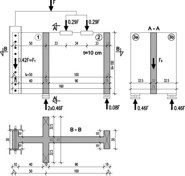 هندسه، ابعاد و طرح از بارگذاری از پرتوهای عمیق DBI و DBII