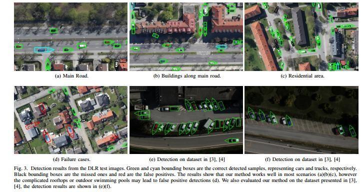 ردیابی و تشخیص سریع وسایل نقلیه مختلف در تصاویر