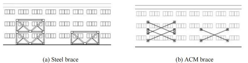 بکارگیری روش مهاربندی ACM جهت مقاوم سازی مجدد سازه