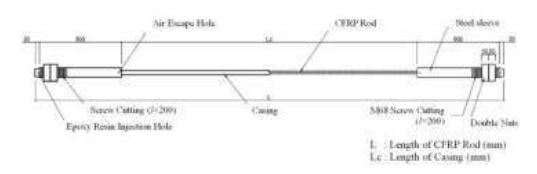 ACM با استفاده از میله CFRP