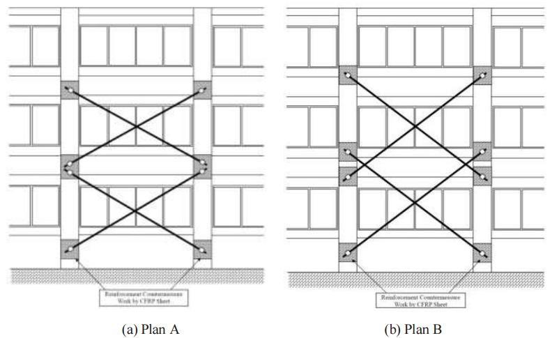 دو نوع بلندی را برای مقاوم سازی زلزله در روش مهاربندی ACM