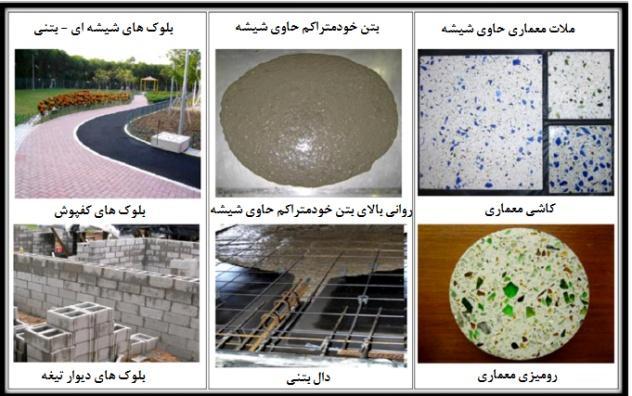 کاربرد کنونی و بالقوهی محصولات شیشهای – بتنی ساخته شده در صنایع ساخت و ساز