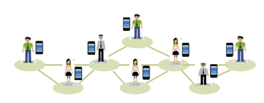 Popular mobile social networking in big data era