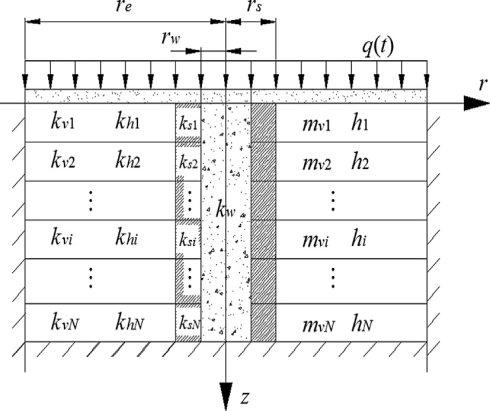 مدل ریاضی از زمین چند لایه با زهکشی عمودی