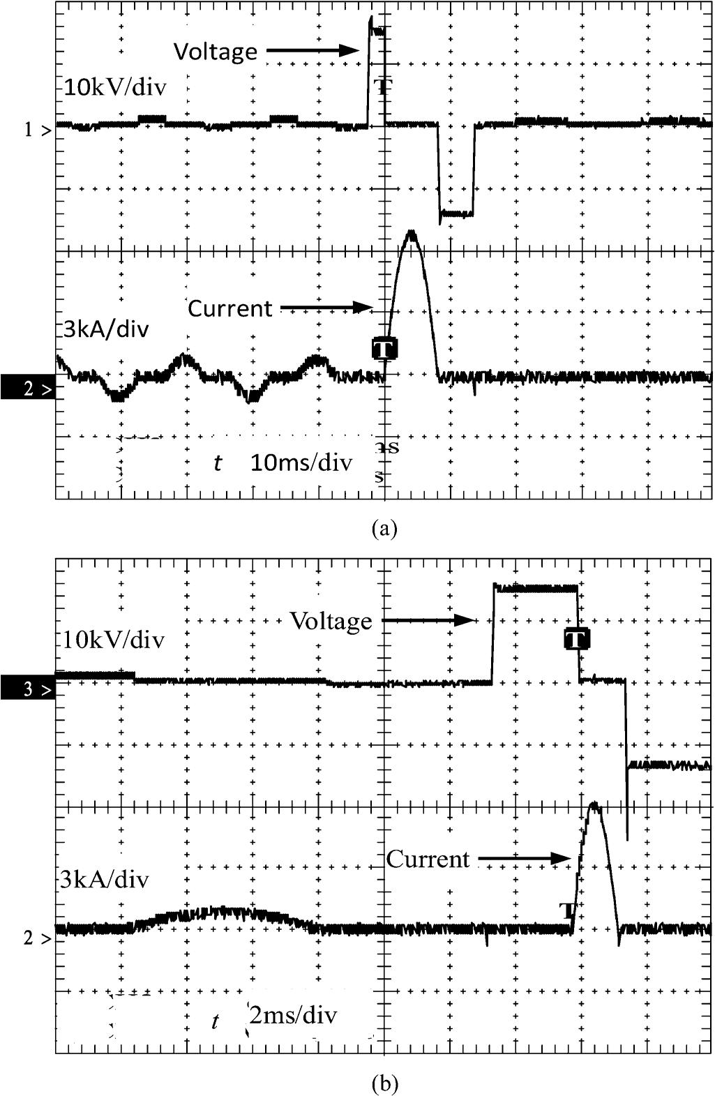 شکل10. شکلموجهای تست جریان و ولتاژ با مسدودکردن دریچه تریستور