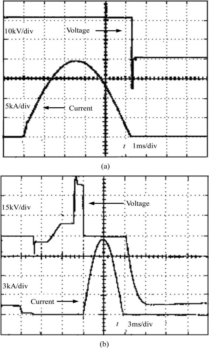 شکلموجهای تست جریان و ولتاژ با مسدودسازی دریچه تست تریستور