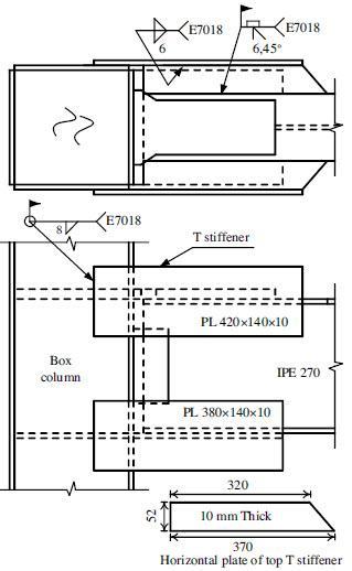 جزئیات اتصال نمونه های RC3