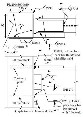 جزئیات اتصال نمونه های RC4