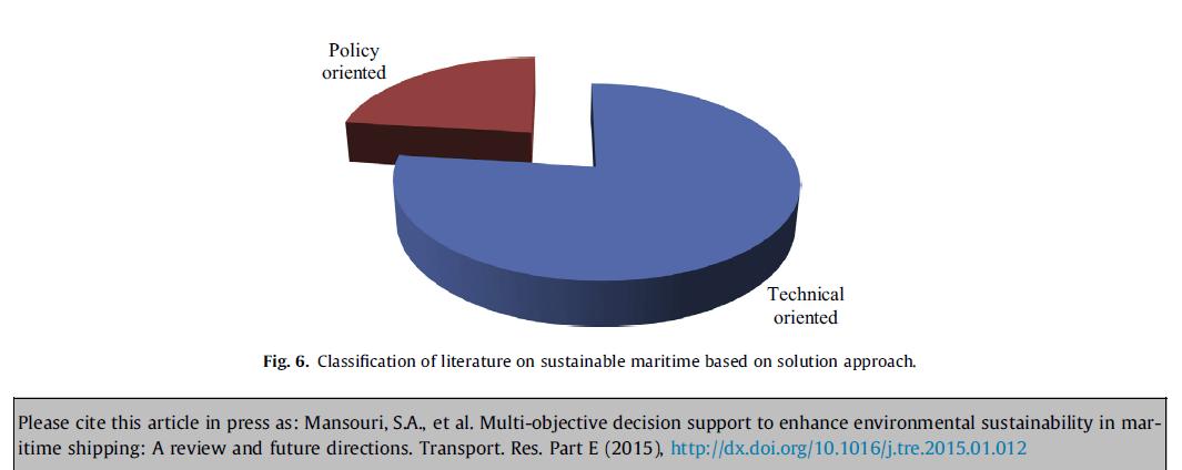 طبقه بندی متن در مورد پایداری دریایی بر اساس یک روش حلی