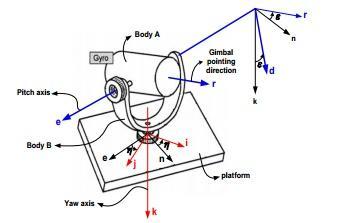 سیستم طوقه دو محوره