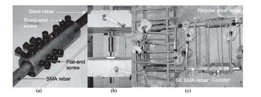 متصل کننده ی بکار رفته در 2-JBC ؛ 2) آماده سازی آزمایش متصل کننده در دستگاه تست سرتاسری؛ و ث) قفسه تقویت 2-JBC