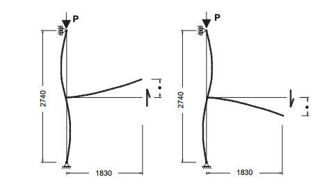 شکل منحرف نمونه ی زیر چرخه ی معکوس جابجایی نوک تیر