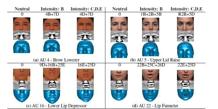 نمایش گام های پیش پردازش داده سطح سه بعدی برای تولید تصاویر انحناء سطحی
