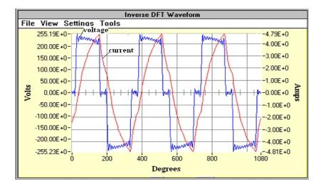 ولتاژ و موج جریان فعلی موتور القایی 0.5 اسب بخار