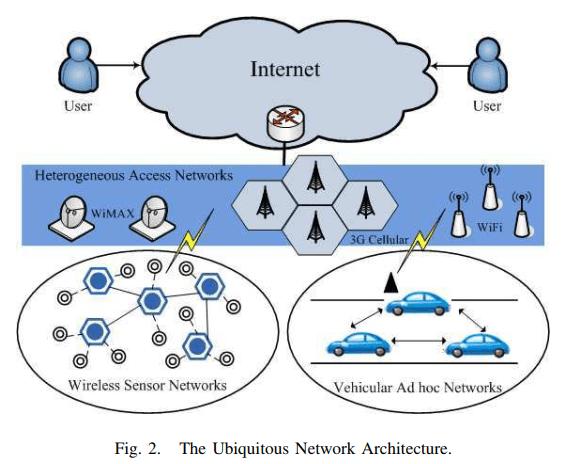 کیفیت خدمات (پروتکل QoS) در اینترنت اشیا (IoT)