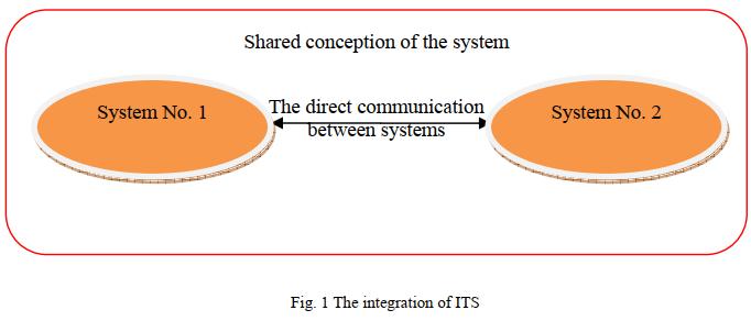 تاثیر هوش تجاری (BI) روی شبکه های حمل و نقل