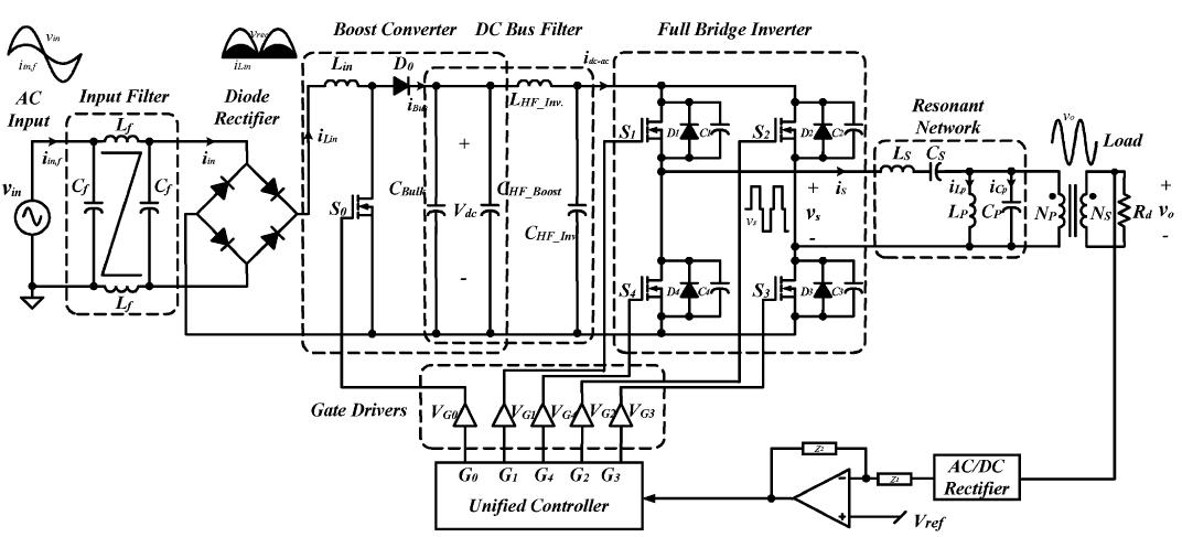 مبدل AC-AC فرکانس بالا با کنترلر جامع