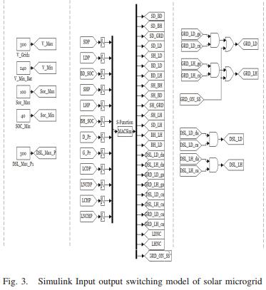 کنترل توزیع مبتنی بر سیستم چند عاملی و اتوماسیون میکرو شبکه با مک سیمجکس