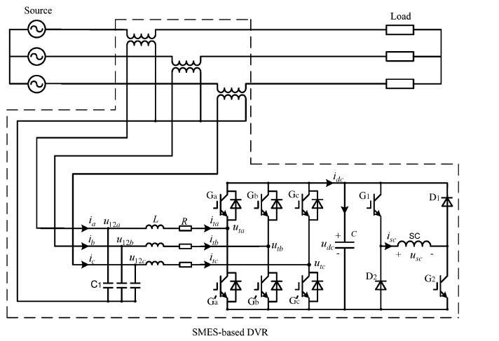 توپولوژی پایه DVR مبتنی بر SMES