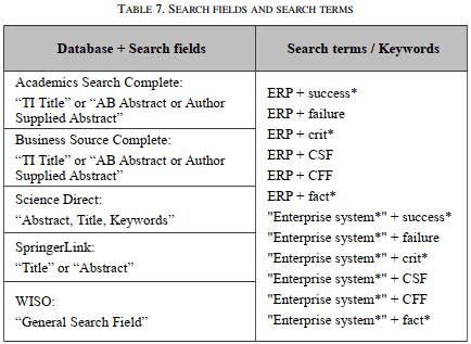 عوامل حیاتی موفقیت (CSFs) برای پروژه های ERP در بنگاه های کوچک و متوسط (SMEs)