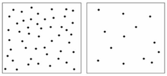 اصل Helmholtz برگرفته شده از مدل ادراک انسانی (Balinsky، 2011)