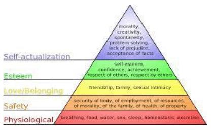 تاثیر مدیریت منابع انسانی (HRM) بر انگیزه و حفظ