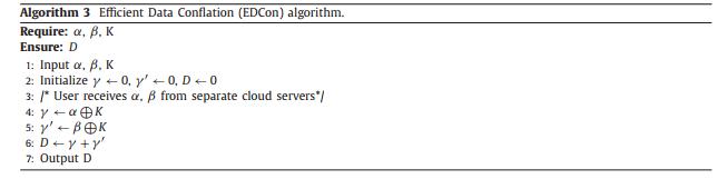 الگوریتم ادغام اطلاعات کارآمد (EDCon)