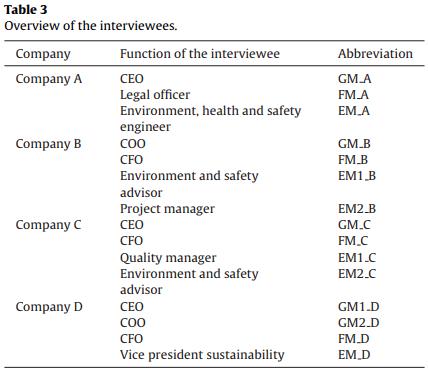 تاثیر متقابل میان گزارش زیست محیطی (ER) و تغییر
