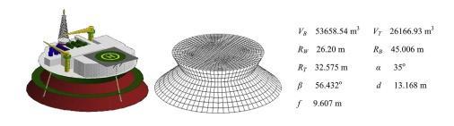 مدل هیدرودینامیک و پارامترهای شکل مدل جدید شناور نوع ماسه ای