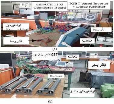 راه اندازی آزمایشی SAPF راه اندازی آزمایشی HSAPF