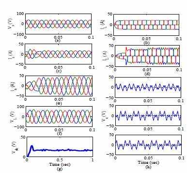 ولتاژ جبران سه فاز برای کنترلر ارائه شده مبتنی بر سیستم HSAPF