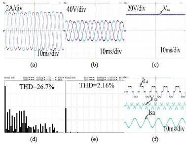 کاربرد فیلتر توان فعال سری هیبرید (HSAPF) قوی در