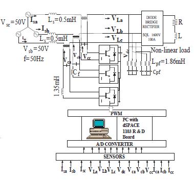 دیاگرام شماتیک مدار توان و کنترل HSAPF