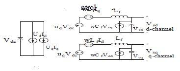 مدار معادل متوسط در قاب ثابت سه فازHSAPF