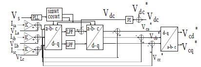 طرح تولید مرجع(HSRF)