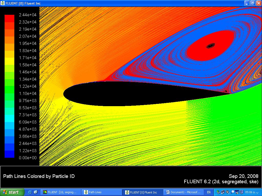 تاثیر میدان های الکترومغناطیس بر روی جدایی جریان در