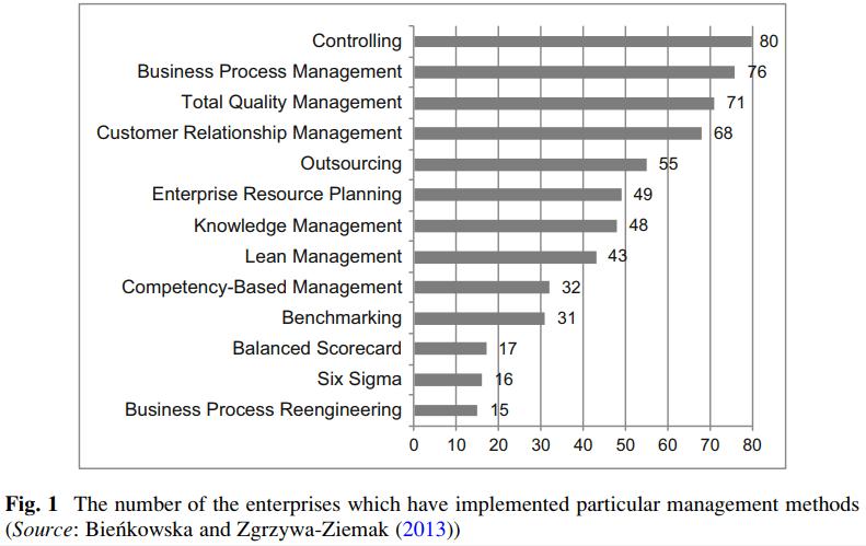 اثرات پیاده سازی برنامه ریزی منابع سازمانی (ERP) و