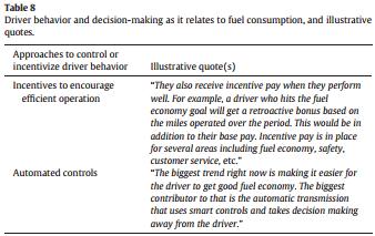 سیاست زیست محیطی، تصمیم گیری و اثرات بازگشت در