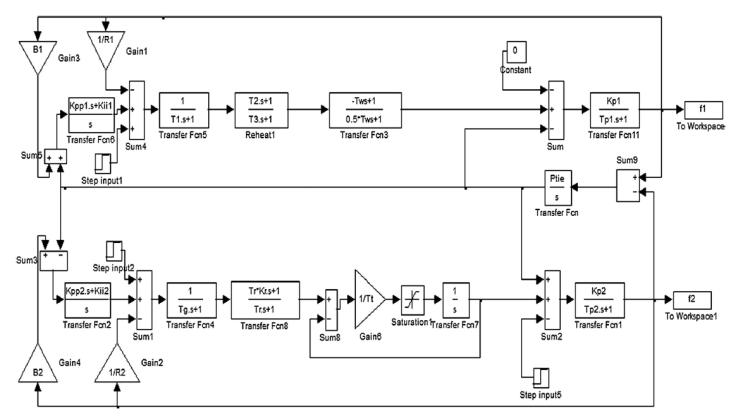 بلوک دیاگرام سیستم دو ناحیهای