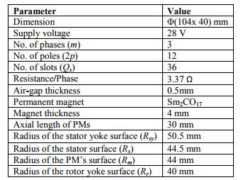 طراحي جزئيات موتور PMBLDC