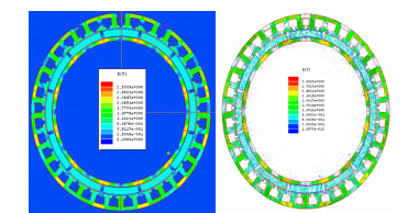 توزیع شار از 37 اسلات بهینه شده