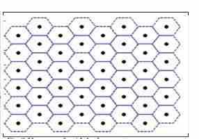 استقرار شبکه شش ضلعی