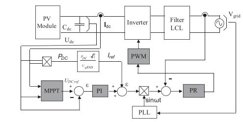 ساختار کنترل قدرت تزریقی