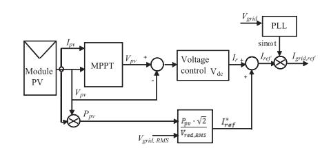ساختار کنترل قدرت ورودی قدرت پنل خورشیدی