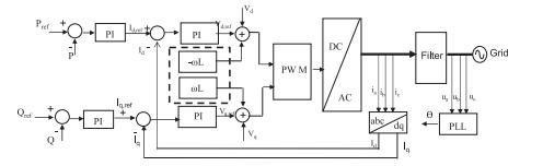 ساختار عمومی برای استراتژی کنترل DQ