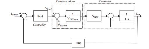 ساختار حلقه کنترل جریان فعلی جایگزین